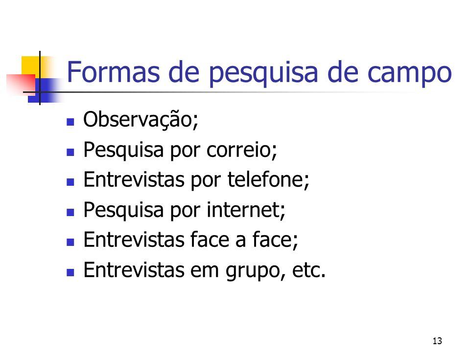 13 Formas de pesquisa de campo Observação; Pesquisa por correio; Entrevistas por telefone; Pesquisa por internet; Entrevistas face a face; Entrevistas