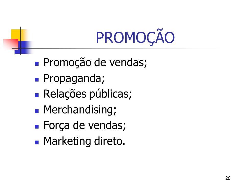 28 PROMOÇÃO Promoção de vendas; Propaganda; Relações públicas; Merchandising; Força de vendas; Marketing direto.