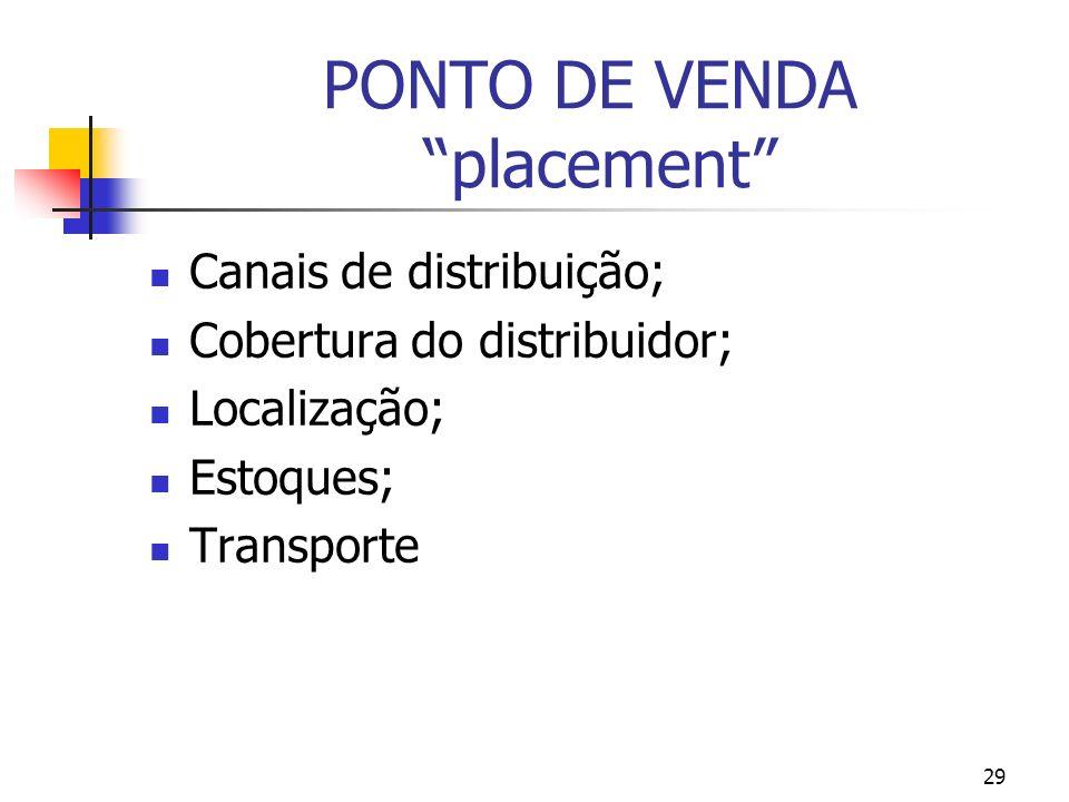 29 PONTO DE VENDA placement Canais de distribuição; Cobertura do distribuidor; Localização; Estoques; Transporte