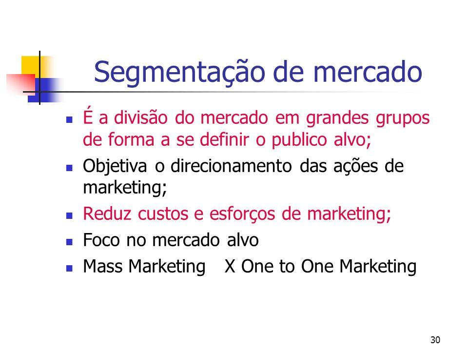 30 Segmentação de mercado É a divisão do mercado em grandes grupos de forma a se definir o publico alvo; Objetiva o direcionamento das ações de market