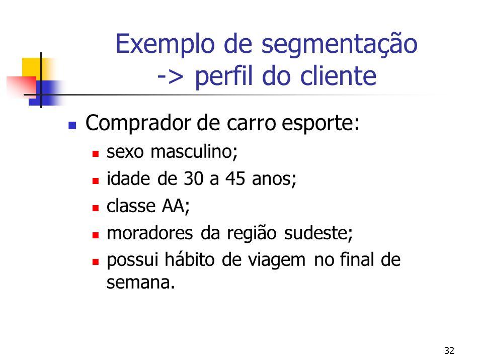 32 Exemplo de segmentação -> perfil do cliente Comprador de carro esporte: sexo masculino; idade de 30 a 45 anos; classe AA; moradores da região sudes