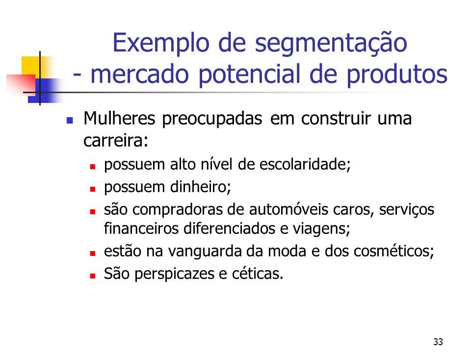 33 Exemplo de segmentação - mercado potencial de produtos Mulheres preocupadas em construir uma carreira: possuem alto nível de escolaridade; possuem