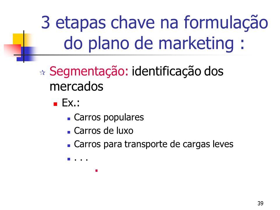39 3 etapas chave na formulação do plano de marketing : ¶ Segmentação: identificação dos mercados Ex.: Carros populares Carros de luxo Carros para tra