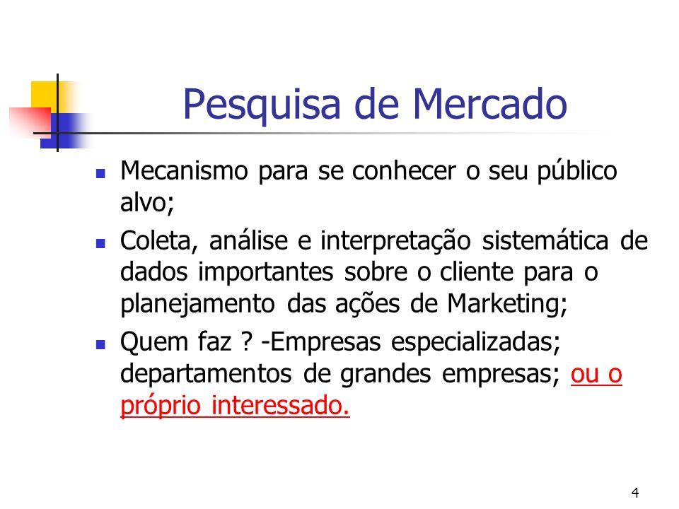 4 Pesquisa de Mercado Mecanismo para se conhecer o seu público alvo; Coleta, análise e interpretação sistemática de dados importantes sobre o cliente
