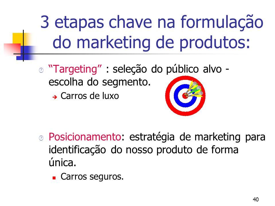 40 3 etapas chave na formulação do marketing de produtos: · Targeting : seleção do público alvo - escolha do segmento. è Carros de luxo ¸ Posicionamen