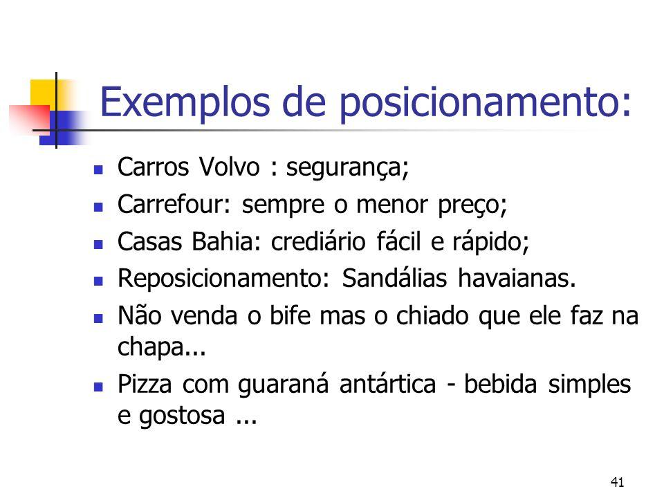 41 Exemplos de posicionamento: Carros Volvo : segurança; Carrefour: sempre o menor preço; Casas Bahia: crediário fácil e rápido; Reposicionamento: San