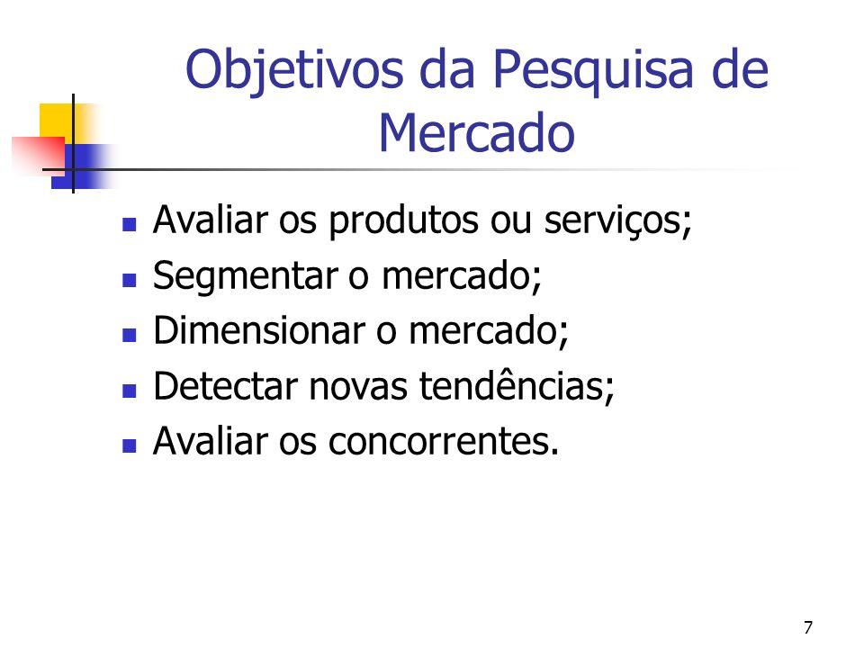 7 Objetivos da Pesquisa de Mercado Avaliar os produtos ou serviços; Segmentar o mercado; Dimensionar o mercado; Detectar novas tendências; Avaliar os
