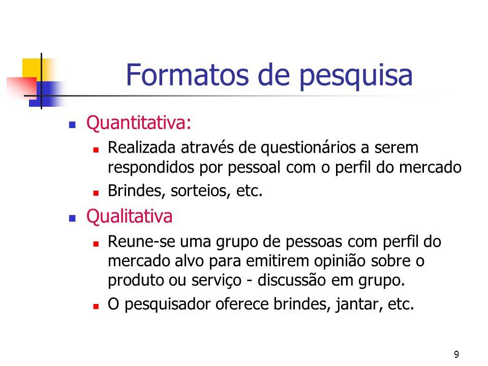 9 Formatos de pesquisa Quantitativa: Realizada através de questionários a serem respondidos por pessoal com o perfil do mercado Brindes, sorteios, etc