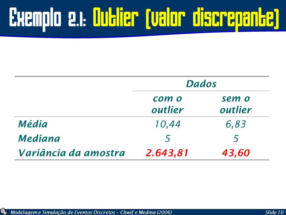 Modelagem e Simulação de Eventos Discretos – Chwif e Medina (2006)Slide 10 Exemplo 2.1: Outlier (valor discrepante) Dados com o outlier sem o outlier