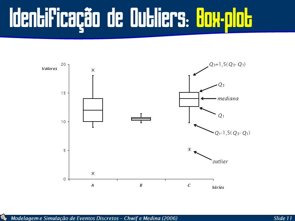Modelagem e Simulação de Eventos Discretos – Chwif e Medina (2006)Slide 11 Identificação de Outliers: Box-plot 0 5 10 15 20 ABC Séries Valores mediana