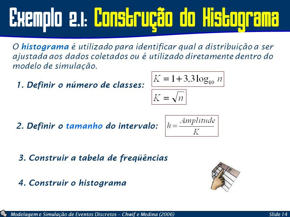 Modelagem e Simulação de Eventos Discretos – Chwif e Medina (2006)Slide 14 Exemplo 2.1: Construção do Histograma 1. Definir o número de classes: O his