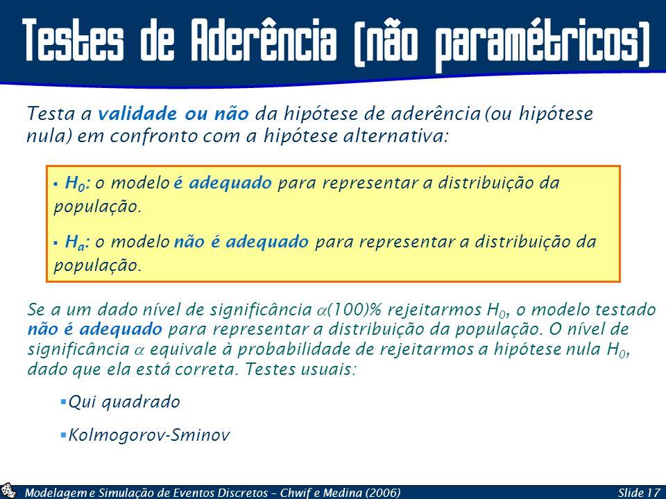 Modelagem e Simulação de Eventos Discretos – Chwif e Medina (2006)Slide 17 Testes de Aderência (não paramétricos) Testa a validade ou não da hipótese