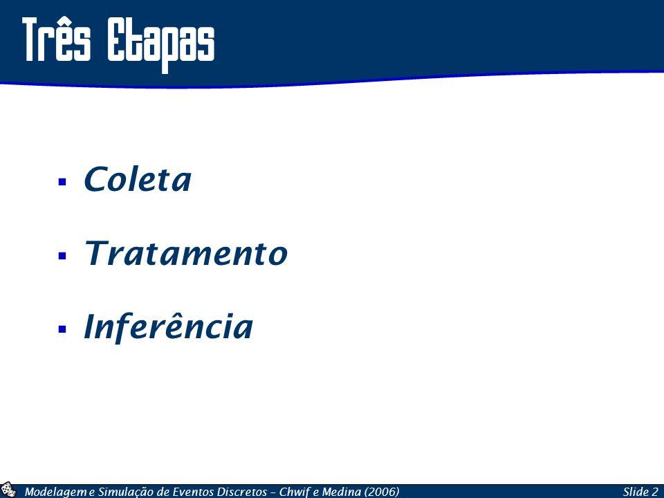 Modelagem e Simulação de Eventos Discretos – Chwif e Medina (2006)Slide 2 Coleta Tratamento Inferência Três Etapas