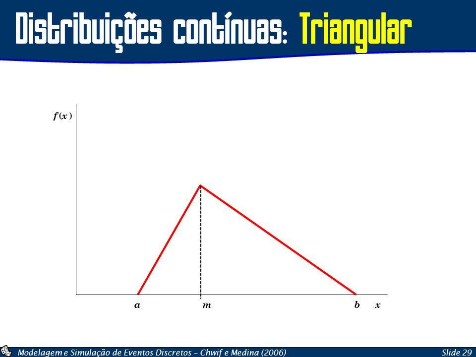 Modelagem e Simulação de Eventos Discretos – Chwif e Medina (2006)Slide 29 Distribuições contínuas: Triangular x f ( x ) abm