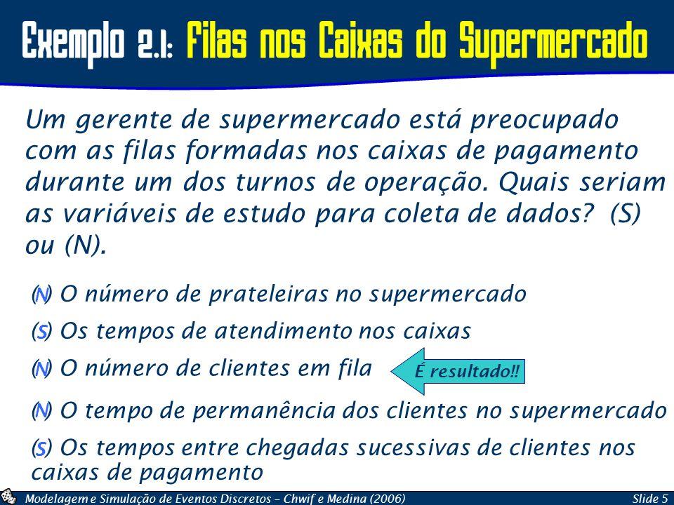 Modelagem e Simulação de Eventos Discretos – Chwif e Medina (2006)Slide 5 Exemplo 2.1: Filas nos Caixas do Supermercado Um gerente de supermercado est