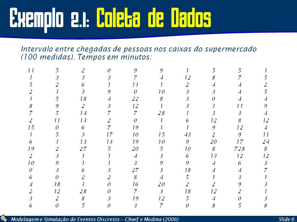 Modelagem e Simulação de Eventos Discretos – Chwif e Medina (2006)Slide 6 Exemplo 2.1: Coleta de Dados Intervalo entre chegadas de pessoas nos caixas