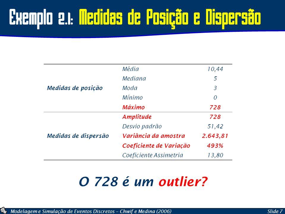 Modelagem e Simulação de Eventos Discretos – Chwif e Medina (2006)Slide 7 Exemplo 2.1: Medidas de Posição e Dispersão Medidas de posição Média10,44 Me