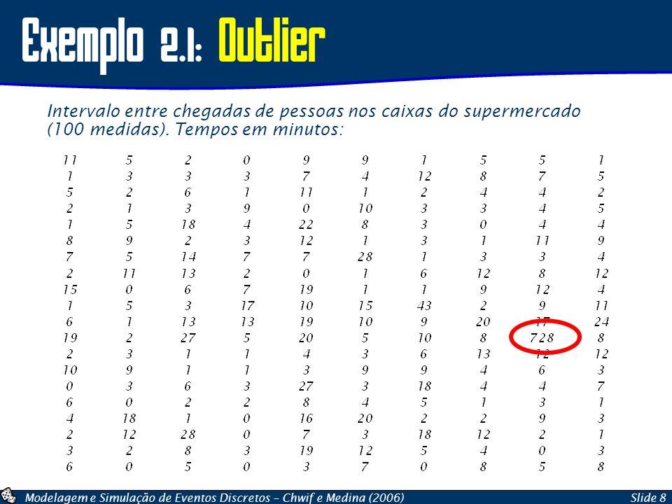Modelagem e Simulação de Eventos Discretos – Chwif e Medina (2006)Slide 8 Exemplo 2.1: Outlier Intervalo entre chegadas de pessoas nos caixas do super