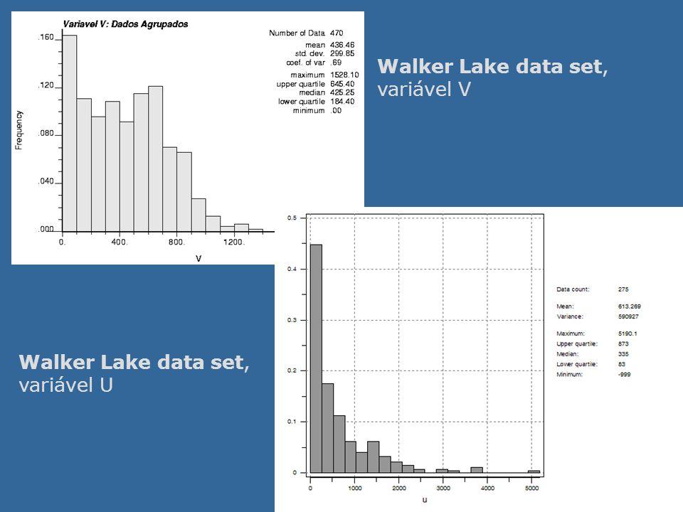 Walker Lake data set, variável V Walker Lake data set, variável U