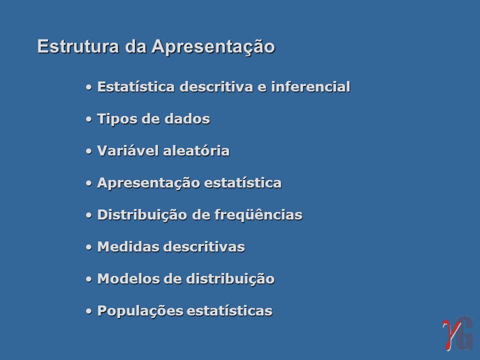 Estatística descritiva e inferencial Estatística descritiva e inferencial Tipos de dados Tipos de dados Variável aleatória Variável aleatória Apresent