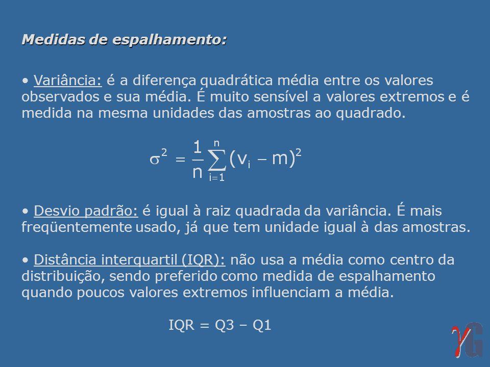 Medidas de espalhamento: Variância: é a diferença quadrática média entre os valores observados e sua média. É muito sensível a valores extremos e é me