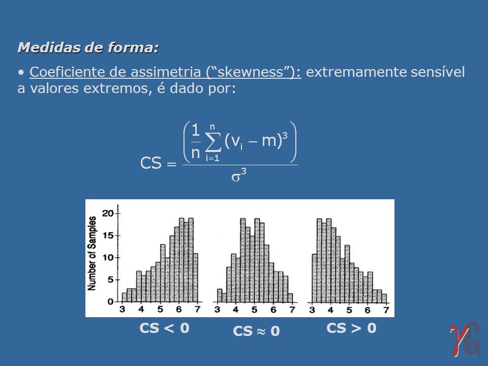 Medidas de forma: Coeficiente de assimetria (skewness): extremamente sensível a valores extremos, é dado por: CS > 0CS < 0 CS 0