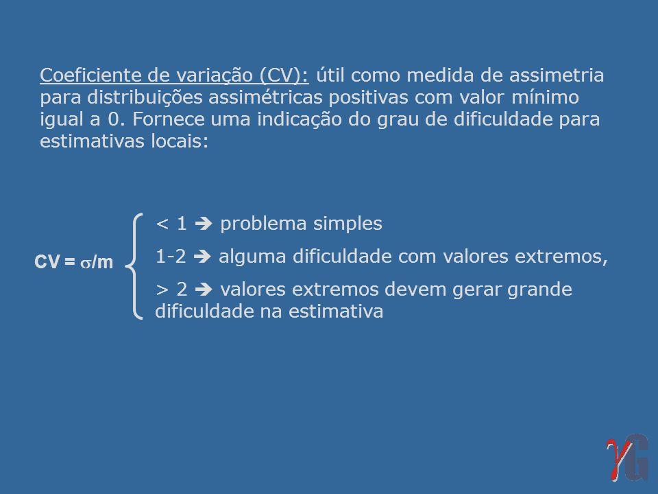 Coeficiente de variação (CV): útil como medida de assimetria para distribuições assimétricas positivas com valor mínimo igual a 0. Fornece uma indicaç