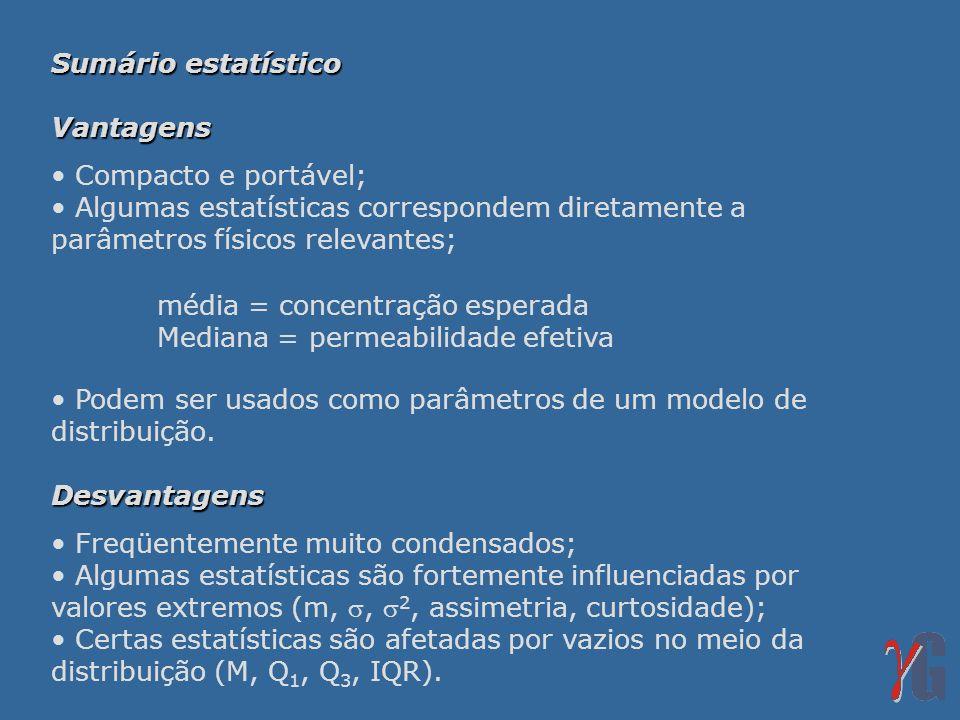 Sumário estatístico Vantagens Compacto e portável; Algumas estatísticas correspondem diretamente a parâmetros físicos relevantes; Podem ser usados com