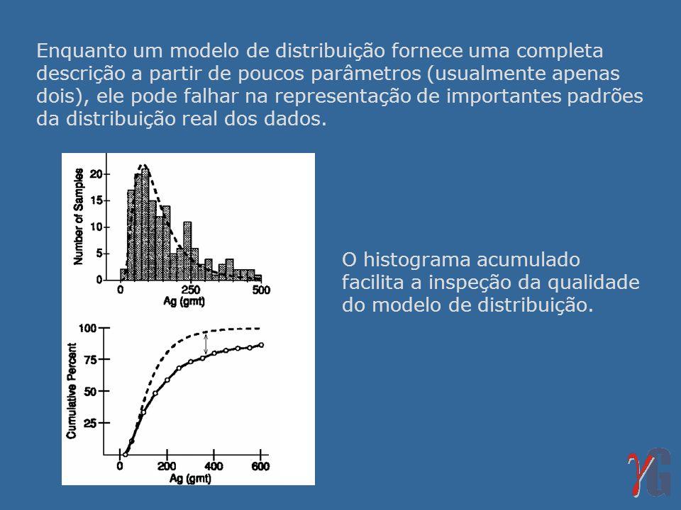 Enquanto um modelo de distribuição fornece uma completa descrição a partir de poucos parâmetros (usualmente apenas dois), ele pode falhar na represent