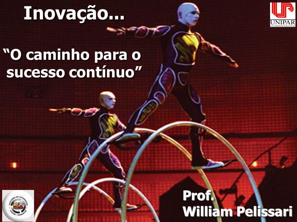 Prof. William Pelissari Imagens Inovação está apenas na moda, ou trata-se da ponta de um iceberg?