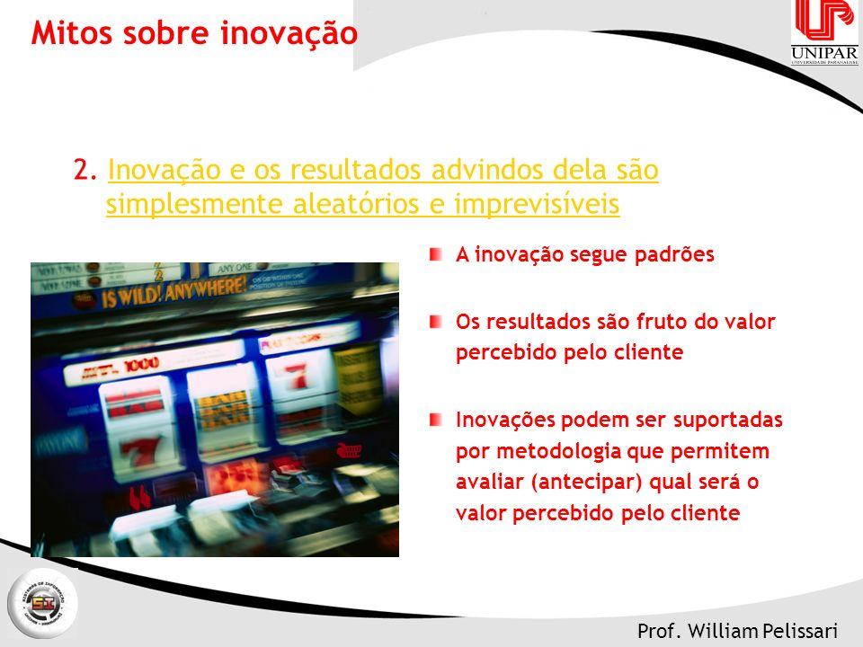 Prof.William Pelissari Mitos sobre inovação 2.