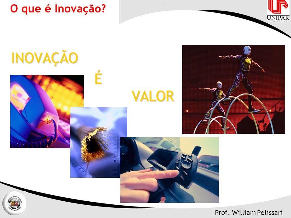 Prof. William Pelissari O que é Inovação?INOVAÇÃO É VALOR É VALOR