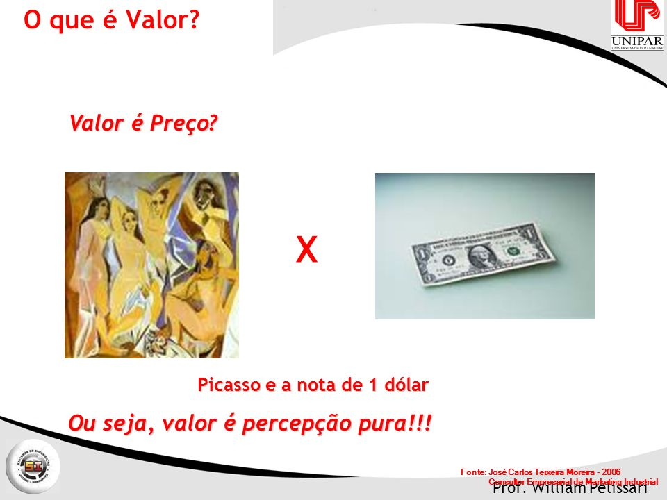 Prof.William Pelissari Valor é Preço.