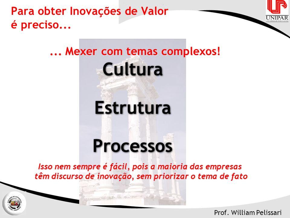 Prof.William Pelissari Para obter Inovações de Valor é preciso...