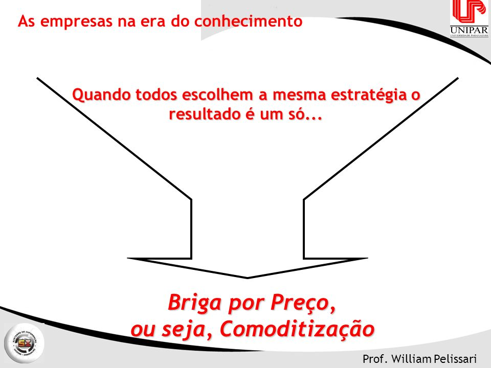 Prof.William Pelissari Quando todos escolhem a mesma estratégia o resultado é um só...