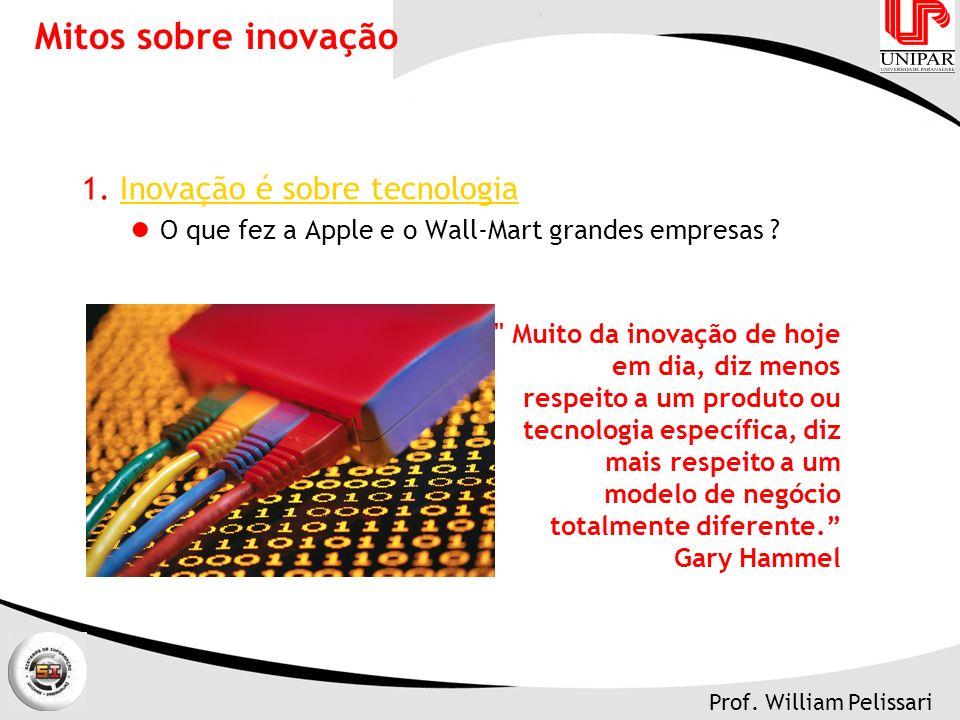 Prof.William Pelissari Mitos sobre inovação 1.