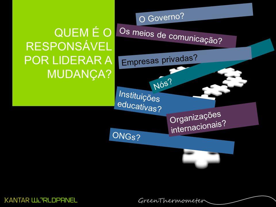 QUEM É O RESPONSÁVEL POR LIDERAR A MUDANÇA? O Governo? Os meios de comunicação? Instituições educativas? Nós? ONGs? Empresas privadas? Organizações in