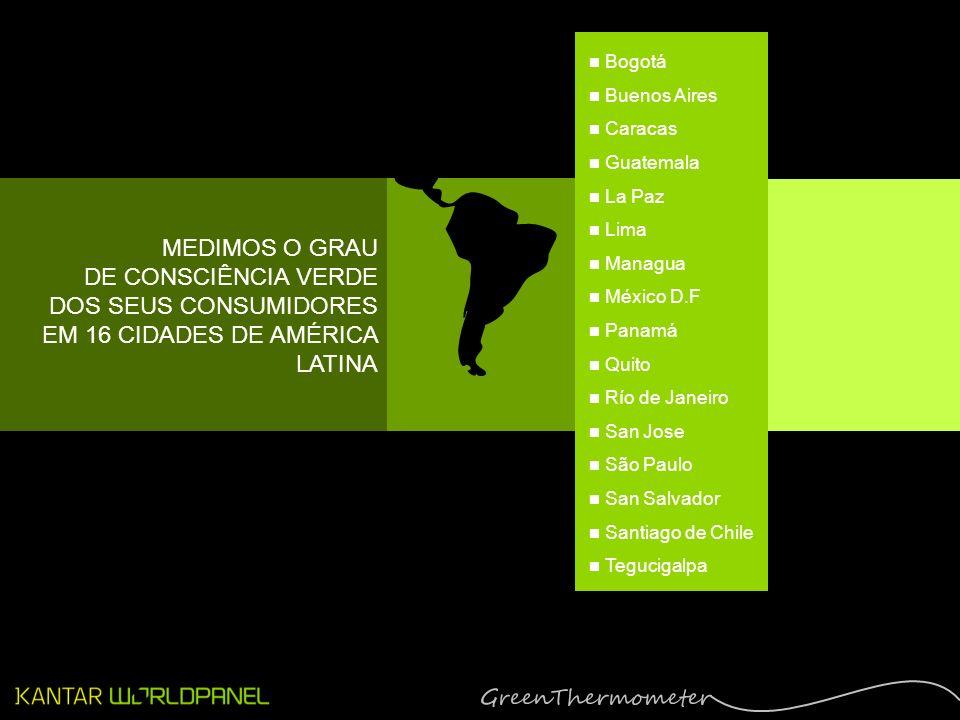 Kantar Worldpanel fez pela primeira vez seu MEDIMOS O GRAU DE CONSCIÊNCIA VERDE DOS SEUS CONSUMIDORES EM 16 CIDADES DE AMÉRICA LATINA Bogotá Buenos Ai