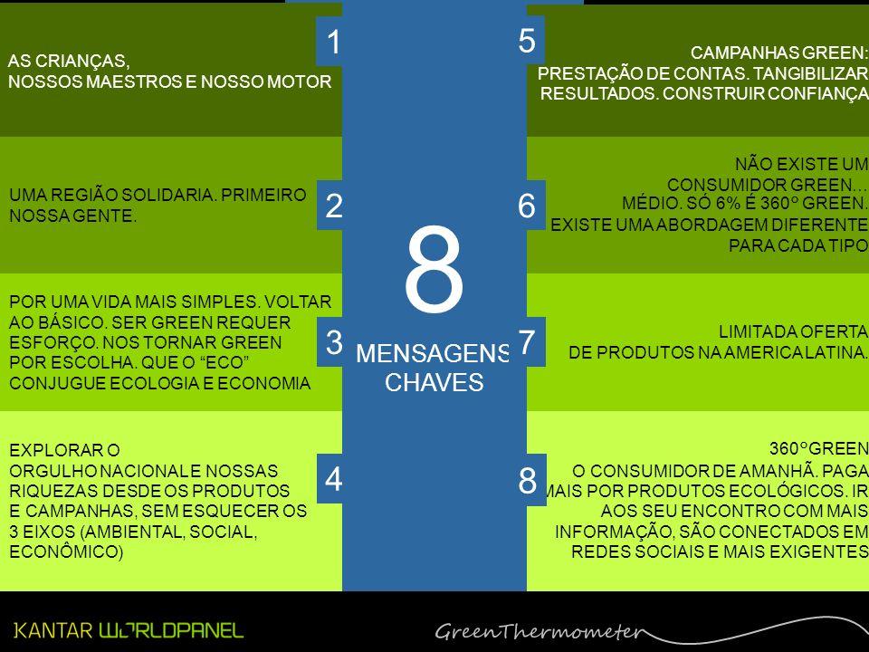 8 MENSAGENS CHAVES AS CRIANÇAS, NOSSOS MAESTROS E NOSSO MOTOR 1 CAMPANHAS GREEN: PRESTAÇÃO DE CONTAS.