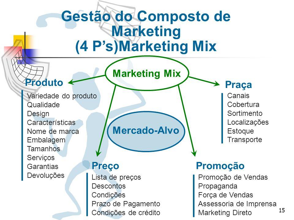 15 Gestão do Composto de Marketing (4 Ps)Marketing Mix Marketing Mix Mercado-Alvo Produto Promoção Preço Praça Variedade do produto Qualidade Design C