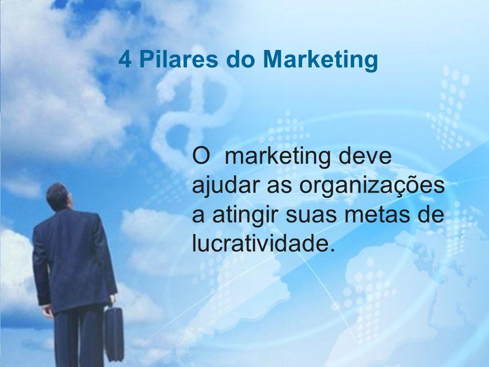 21 O marketing deve ajudar as organizações a atingir suas metas de lucratividade. 4 Pilares do Marketing