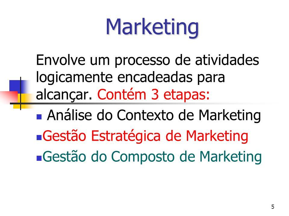 5 Marketing Envolve um processo de atividades logicamente encadeadas para alcançar. Contém 3 etapas: Análise do Contexto de Marketing Gestão Estratégi