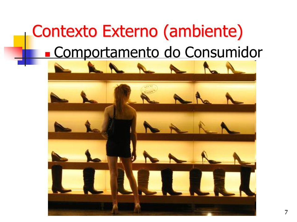 7 Contexto Externo (ambiente) Comportamento do Consumidor