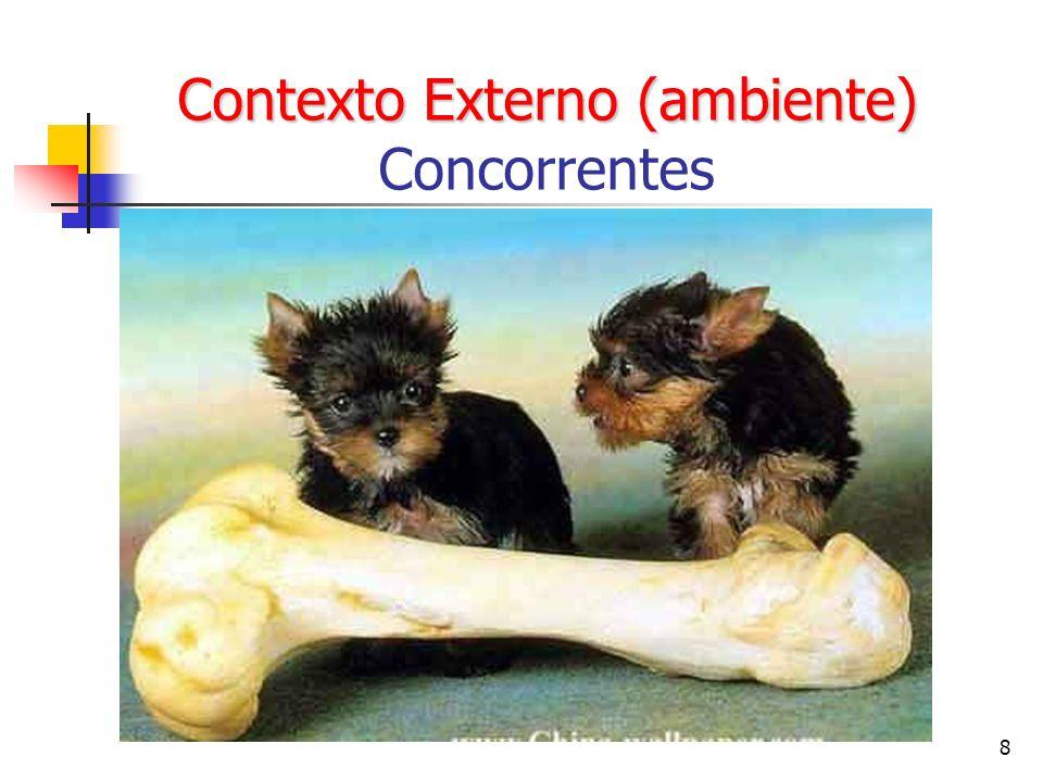 8 Contexto Externo (ambiente) Contexto Externo (ambiente) Concorrentes