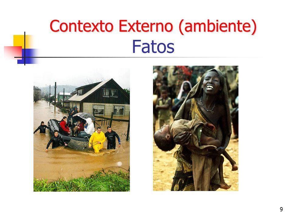 9 Contexto Externo (ambiente) Contexto Externo (ambiente) Fatos