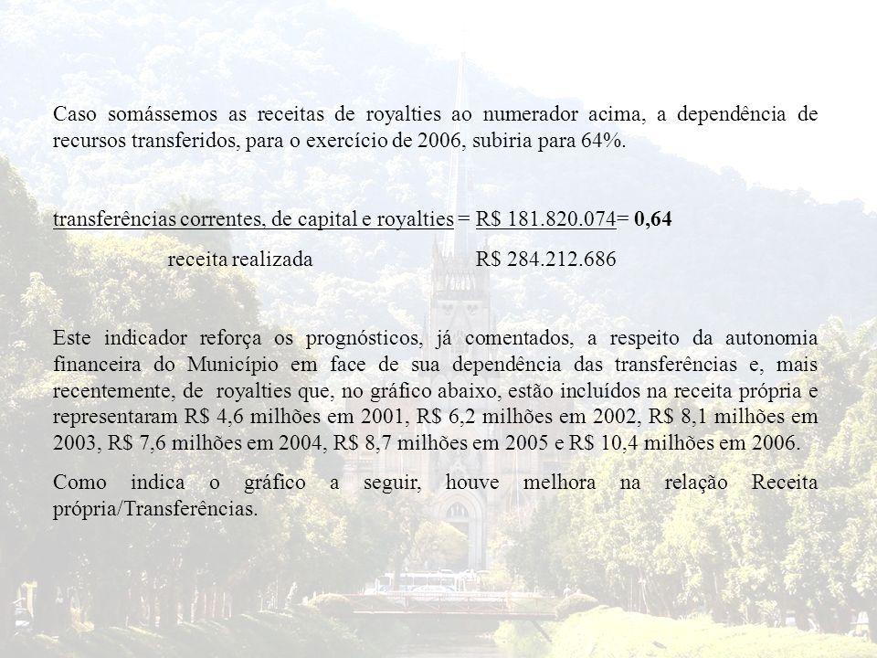 Caso somássemos as receitas de royalties ao numerador acima, a dependência de recursos transferidos, para o exercício de 2006, subiria para 64%. trans