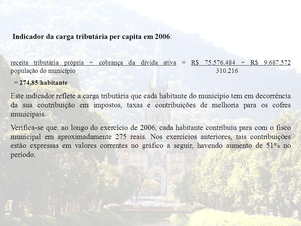 Indicador da carga tributária per capita em 2006: receita tributária própria + cobrança da dívida ativa = R$ 75.576.484 + R$ 9.687.572 população do mu