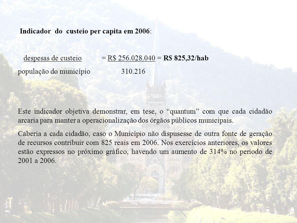 Indicador do custeio per capita em 2006: despesas de custeio = R$ 256.028.040 = R$ 825,32/hab população do município 310.216 Este indicador objetiva d
