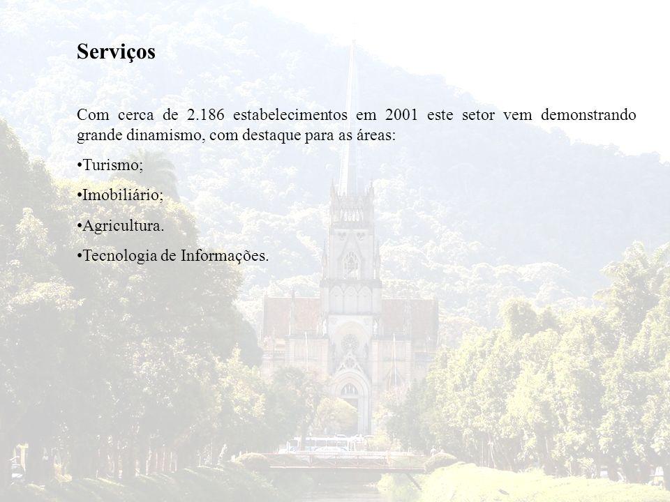 Serviços Com cerca de 2.186 estabelecimentos em 2001 este setor vem demonstrando grande dinamismo, com destaque para as áreas: Turismo; Imobiliário; A