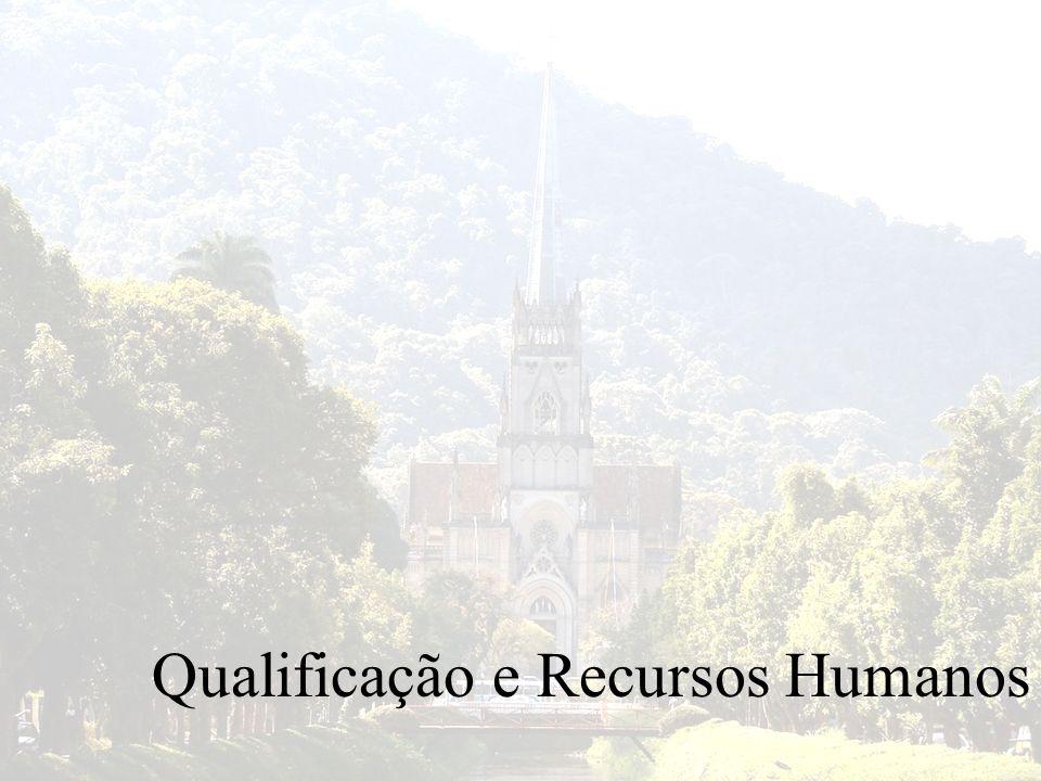 Qualificação e Recursos Humanos